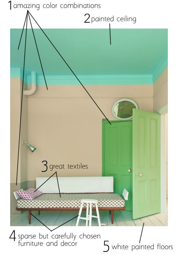 Farrow and ball colorful kids room copy