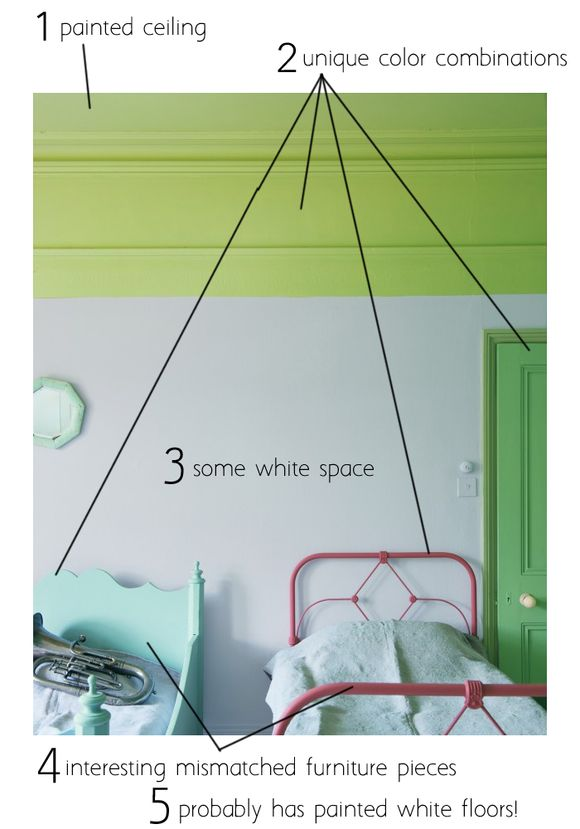 Farrow and ball colorful kids room celery ceiling copy